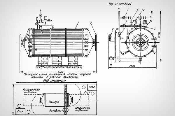 Дезкамера паровая КДП-3