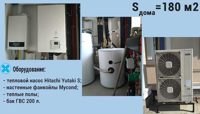 Отопление тепловым насосом дома 180 м2