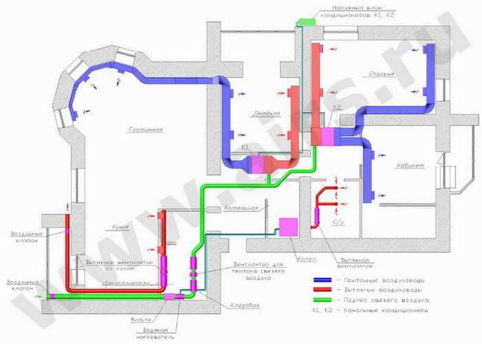 проектирование систем вентиляции и кондиционирования документы