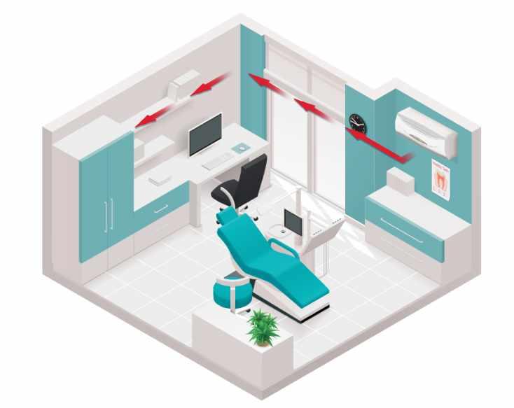 Пример установки кондиционера в кабинете стоматологии