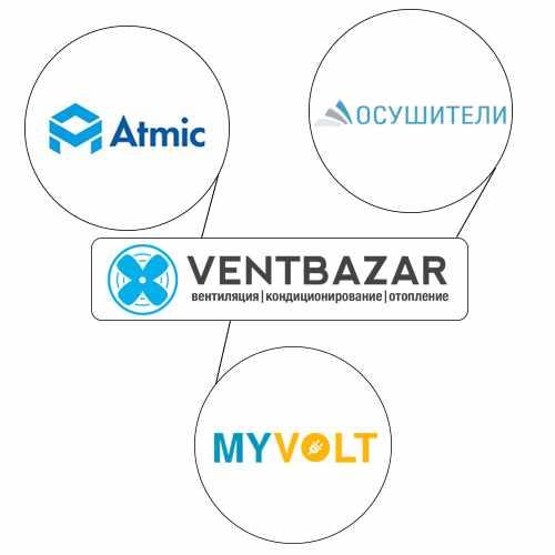 партнеры Вентбазар - вентиляция, кондиционирование, осушение, автоматика, электрофурнитура