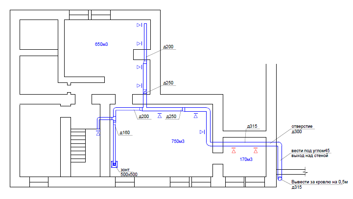 Схема вентиляции кальянной