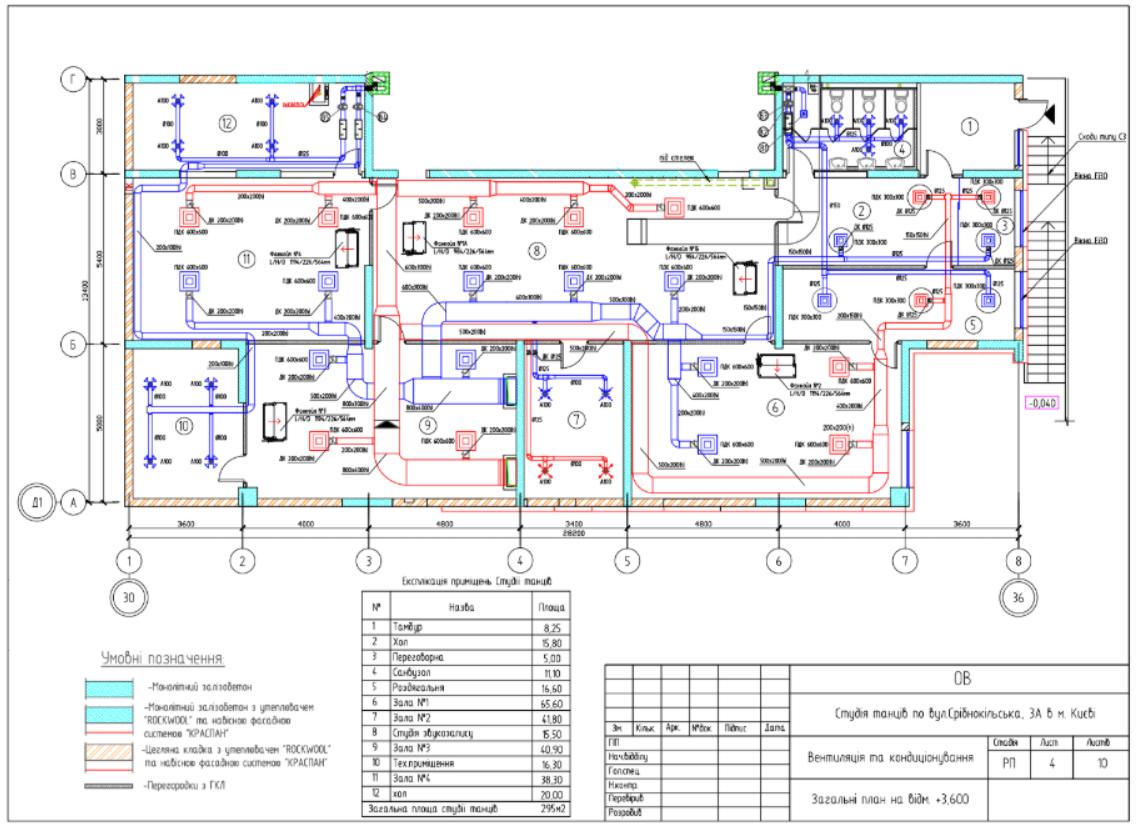 Проект по вентиляции и кондиционированию
