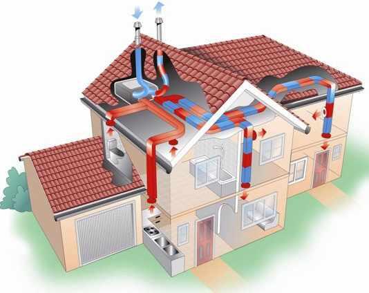 Вентиляция с подогревом для дома из Сип-панелей