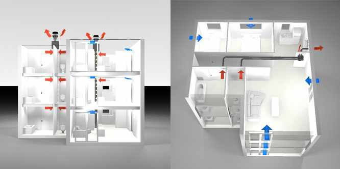 Проект многоквартирного дома и важность продуманной вентиляции